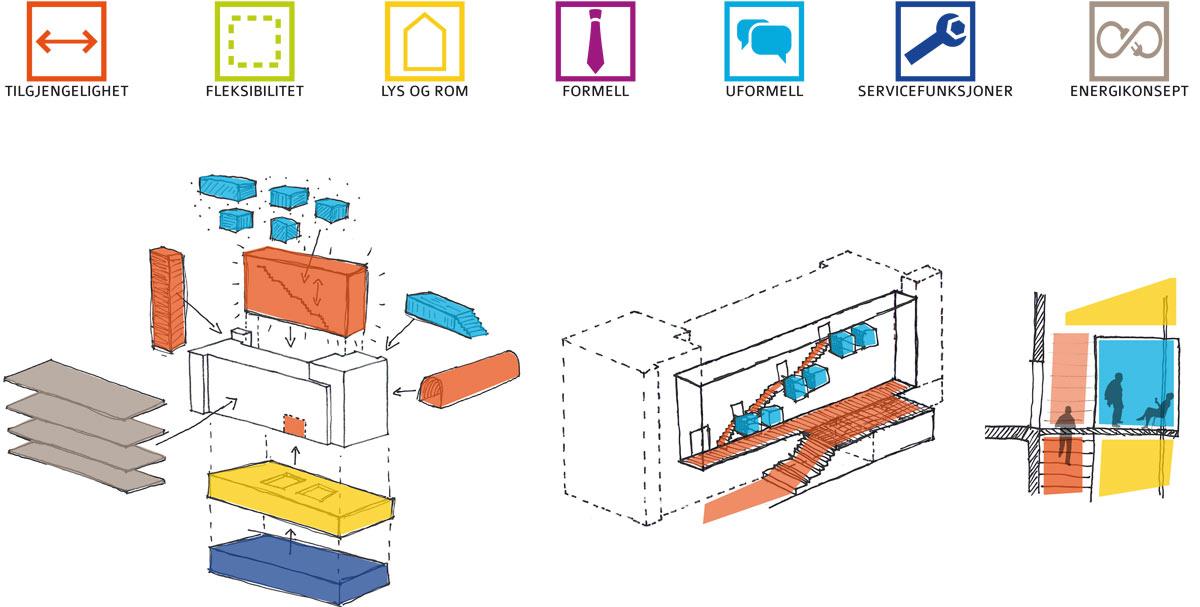 Ide_konsept_bankstasjon_snitt_arkitektur_brannstasjonen_bergersenarkitekter_passasje_bibliotek_konkurranse_arkitekturkonkurranse