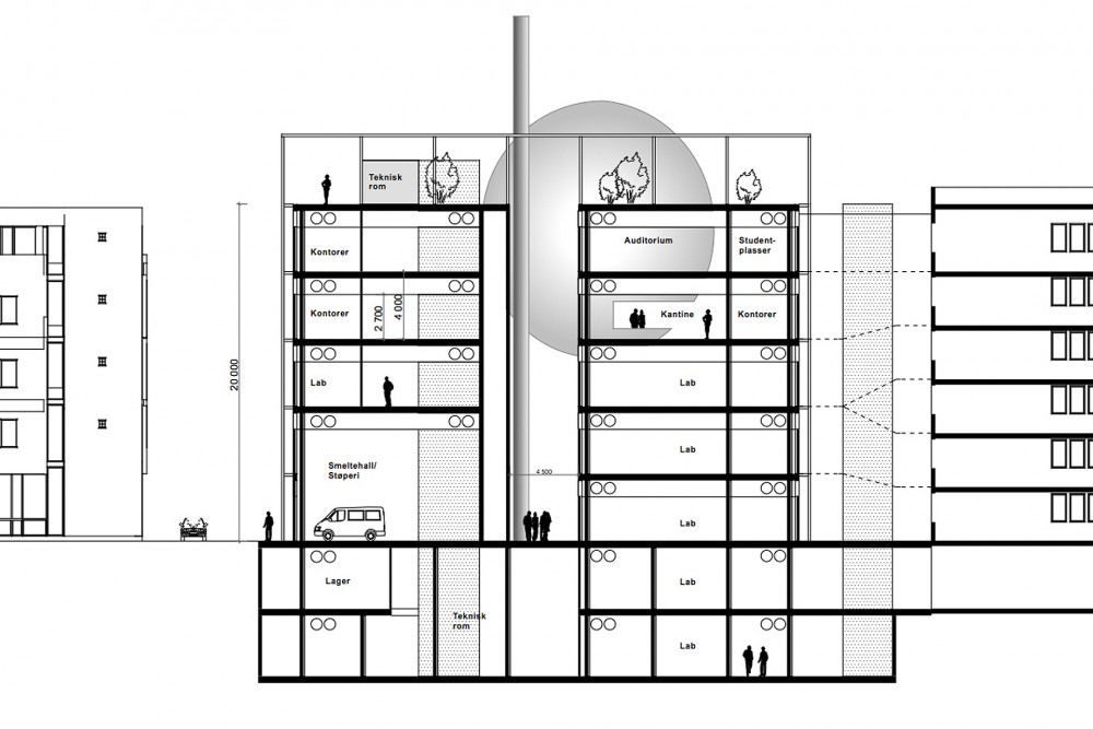 arkitektur_torndheim_forslag_utforming_laboratoriebygg_gloshaugen_ntnu_sintef_snitt